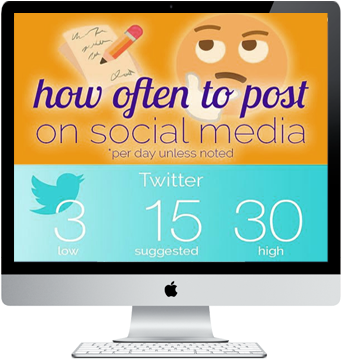 Interesting stats about how often to post on Social Media